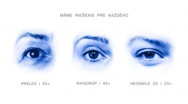 Očné chyby a ochorenie - Rôzne typy dioptrických očných chýb 630d2ac76ff